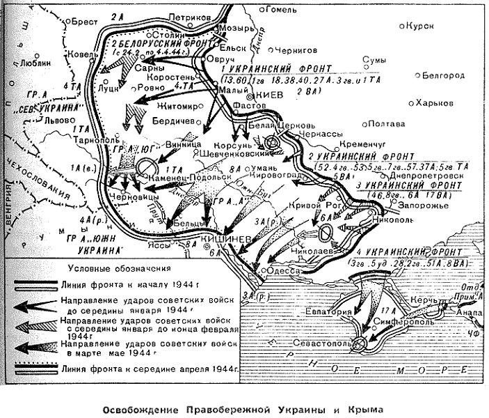 Освобождение Правобережной Украины. Часть 2