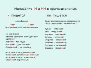 Написание Н и НН в прилагательных н пишется нн пишется в суффиксах -ян- -ан-