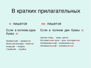 В кратких прилагательных н пишется нн пишется Если в полном одна буква н: Пр