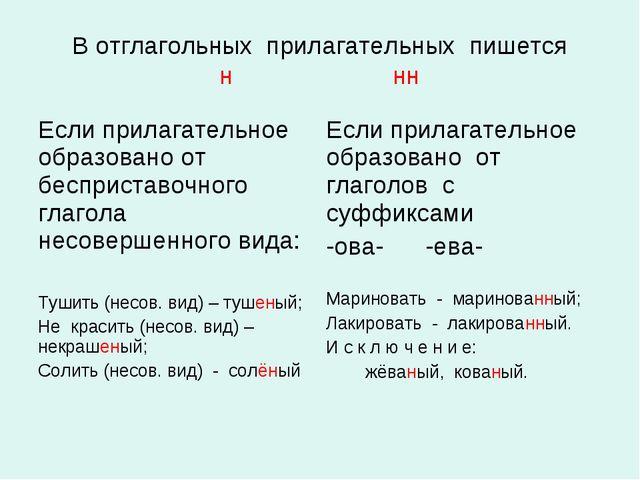 В отглагольных прилагательных пишется н нн Если прилагательное образовано от...
