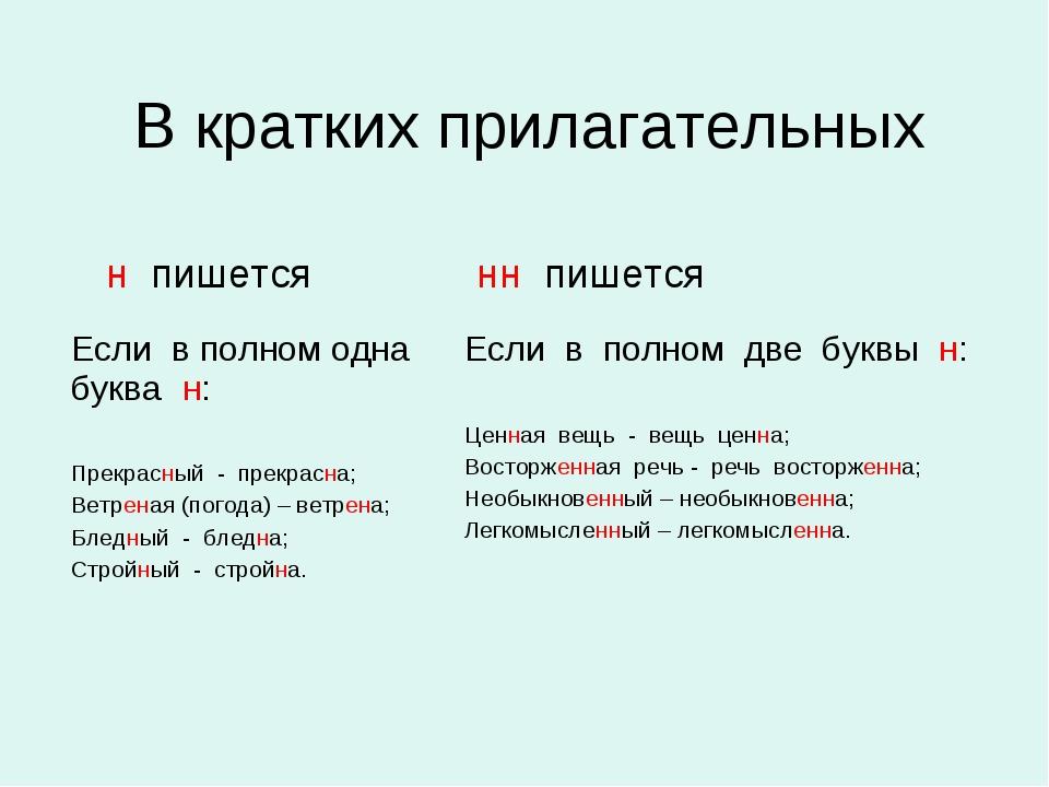 В кратких прилагательных н пишется нн пишется Если в полном одна буква н: Пр...