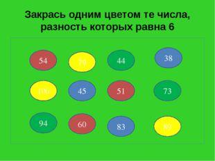 Закрась одним цветом те числа, разность которых равна 6 54 100 79 44 38 45 51