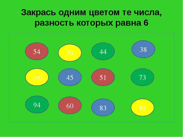 Закрась одним цветом те числа, разность которых равна 6 54 100 79 44 38 45 51...