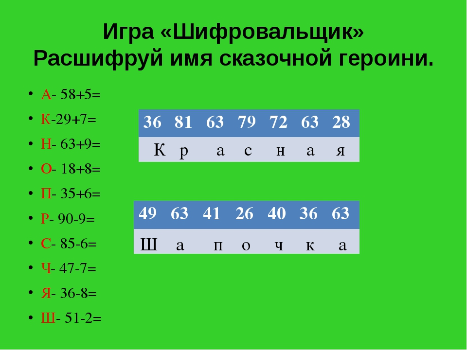 Игра «Шифровальщик» Расшифруй имя сказочной героини. А- 58+5= К-29+7= Н- 63+9...