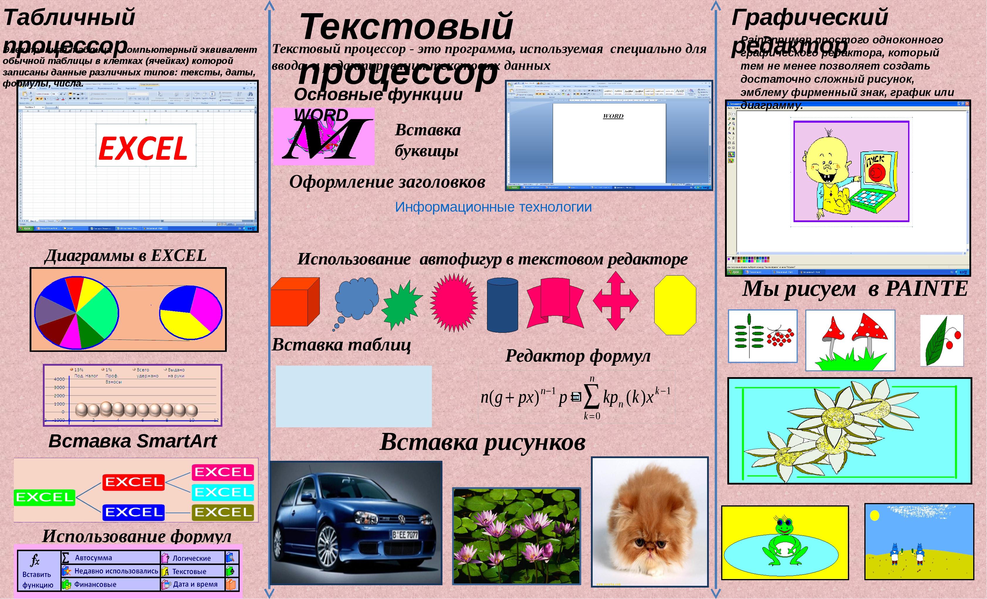 Текстовый процессор - это программа, используемая специально для ввода и реда...