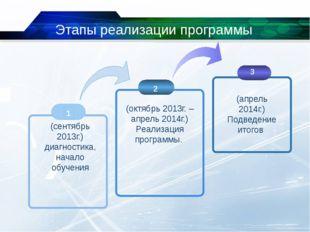 Этапы реализации программы 2 3 (сентябрь 2013г.) диагностика, начало обучения