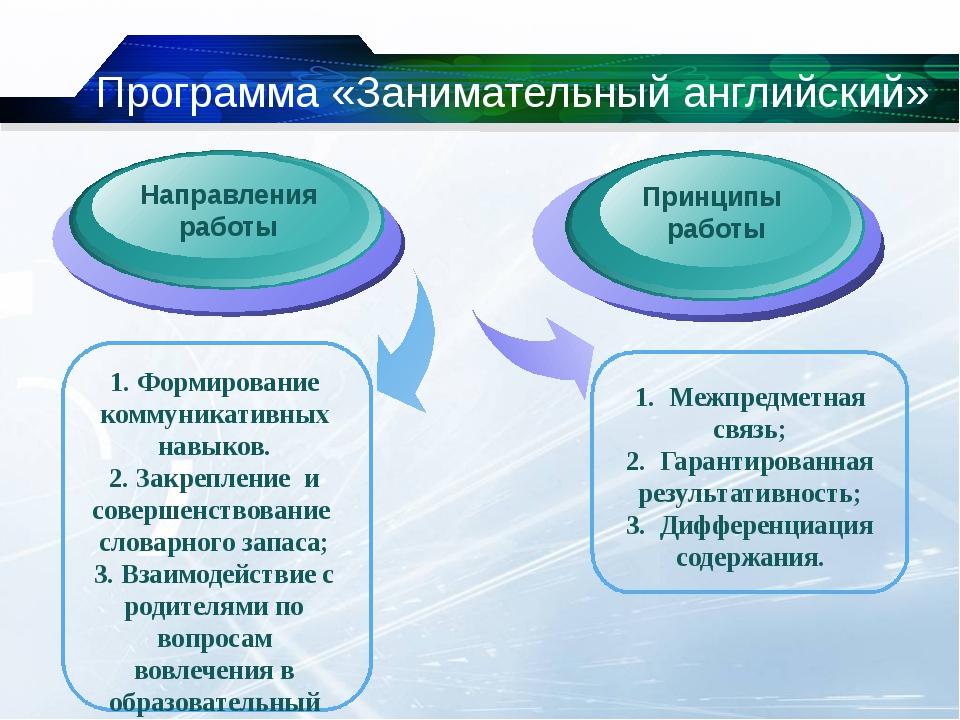 Направления работы 1. Формирование коммуникативных навыков. 2. Закрепление и...