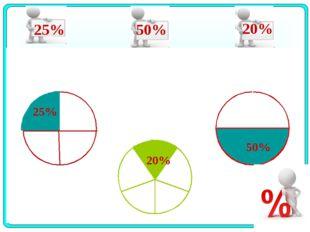 25% 50% 20% 20% 50% 25%