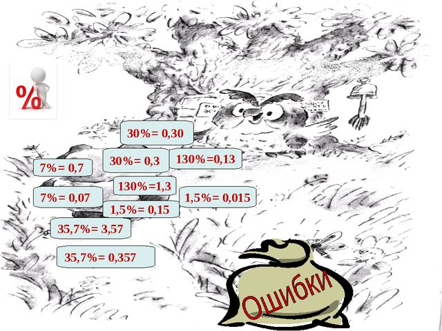 7%= 0,07 35,7%= 0,357 7%= 0,7 35,7%= 3,57 1,5%= 0,015 30%= 0,30 1,5%= 0,15 3...