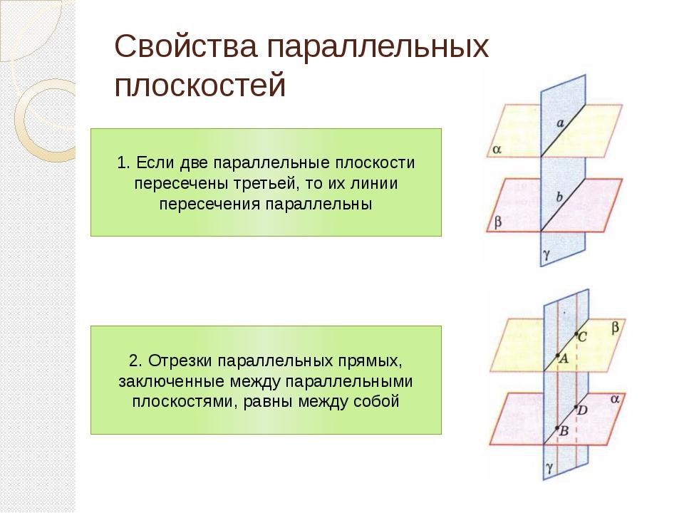 Свойства параллельных плоскостей 1. Если две параллельные плоскости пересечен...