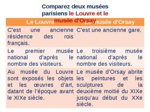 Comparez deux musées parisiens le Louvre et le musée d'Orsay Le Louvre Lemusé