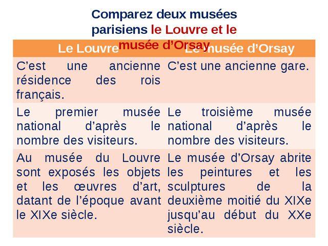 Comparez deux musées parisiens le Louvre et le musée d'Orsay Le Louvre Lemusé...