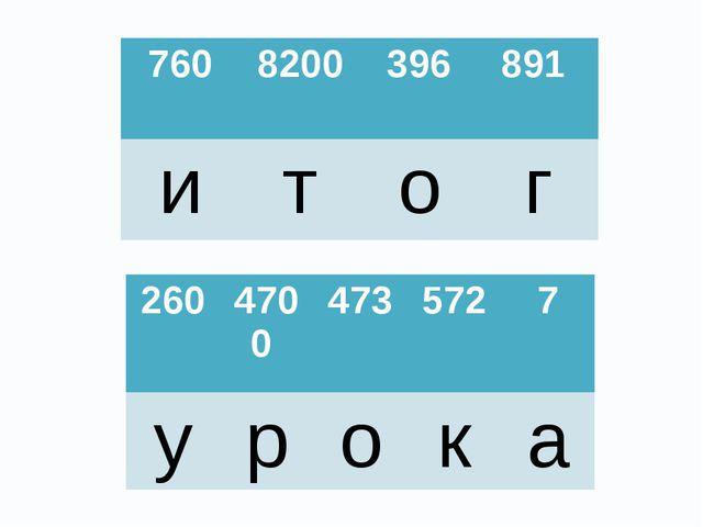 760 8200 396 891 и т о г 260 4700 473 572 7 у р о к а