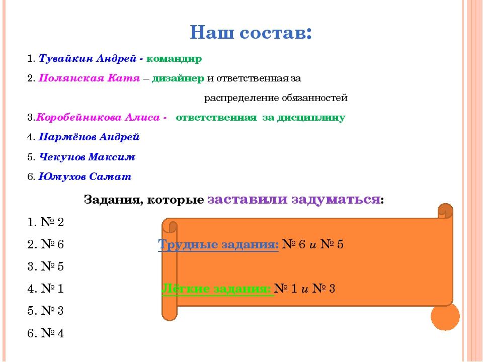 Наш состав: 1. Тувайкин Андрей - командир 2. Полянская Катя – дизайнер и отв...