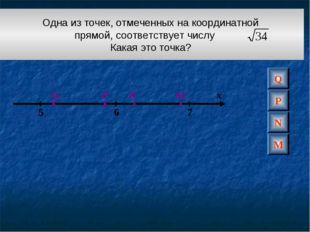 Одна из точек, отмеченных на координатной прямой, соответствует числу Какая э