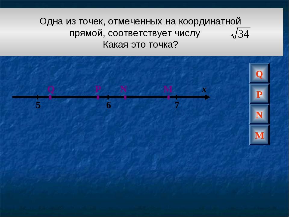 Одна из точек, отмеченных на координатной прямой, соответствует числу Какая э...