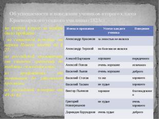 Об успеваемости и поведении учеников второго класса Красноярского уездного уч
