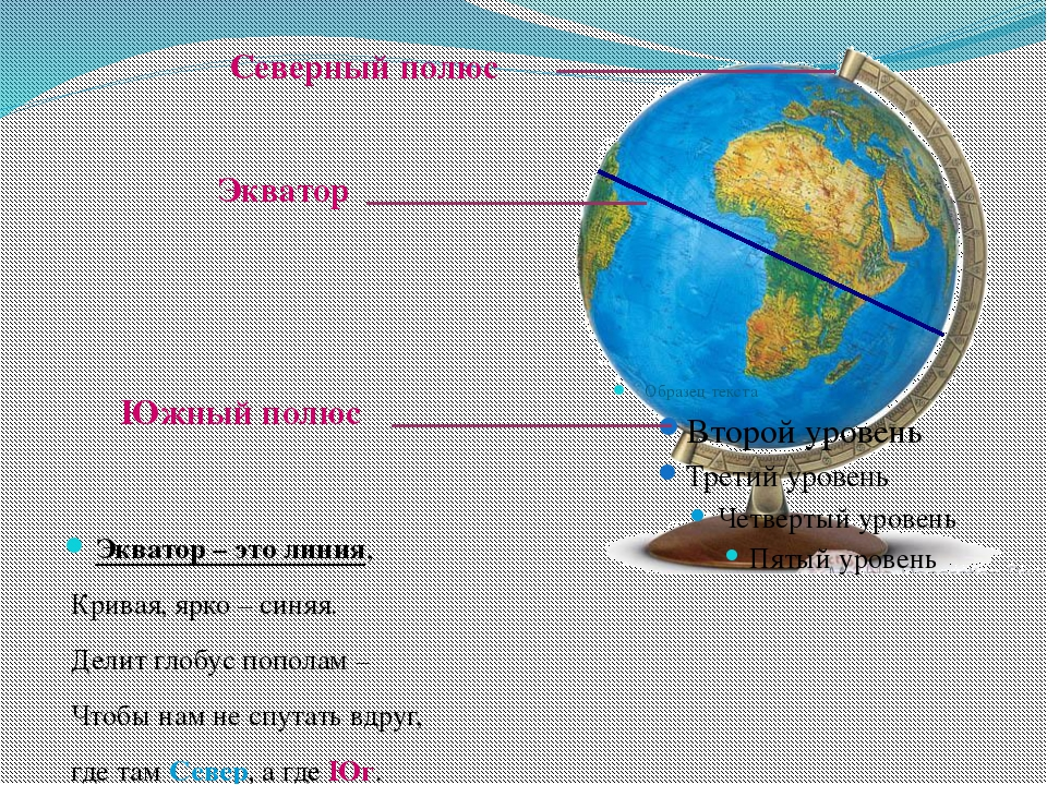 Экватор – это линия, Кривая, ярко – синяя. Делит глобус пополам – Чтобы нам н...