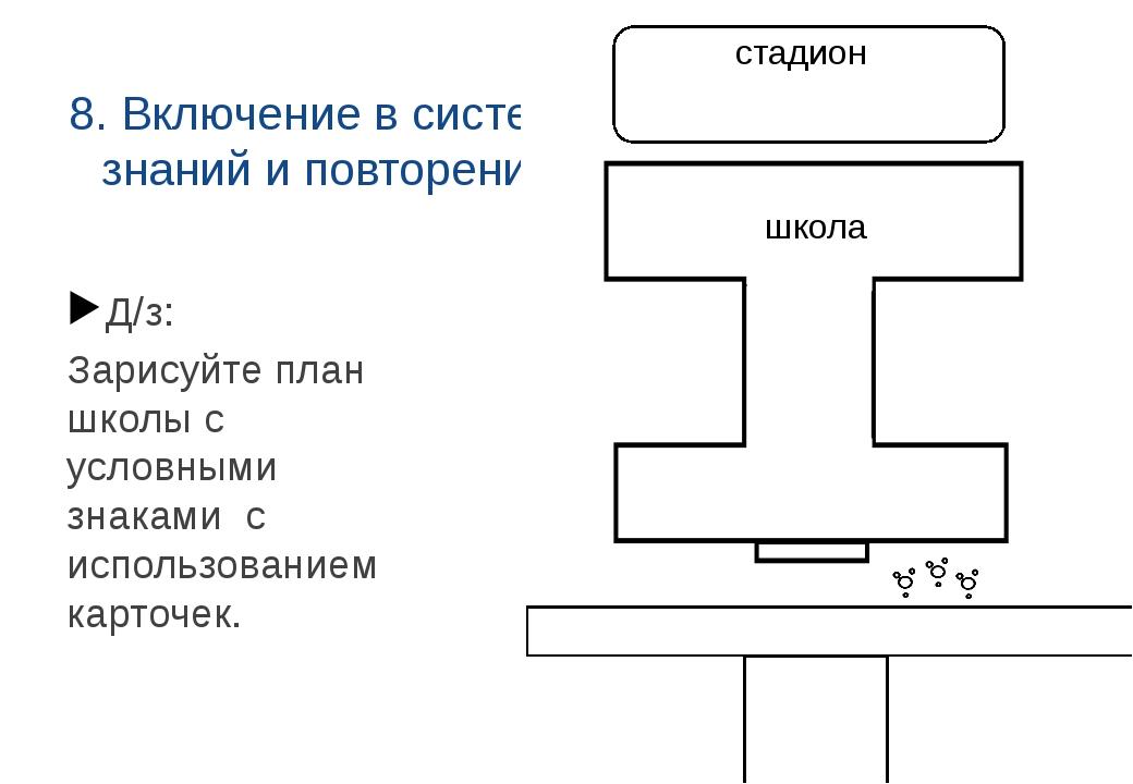 8. Включение в систему знаний и повторение Д/з: Зарисуйте план школы с условн...