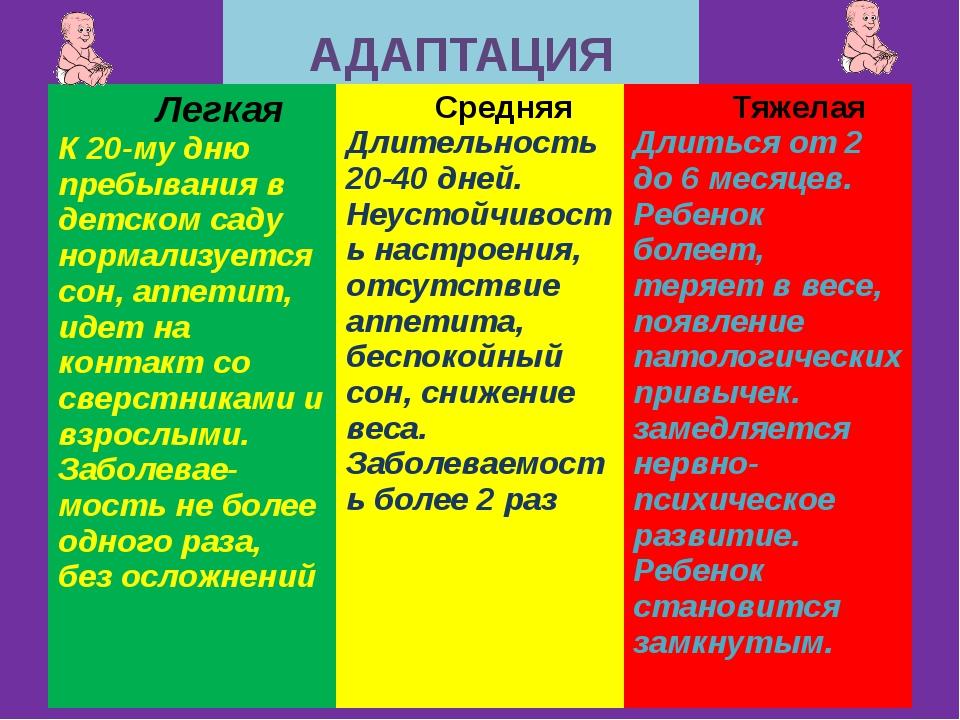 АДАПТАЦИЯ Легкая К 20-му дню пребывания в детском саду нормализуется сон, апп...