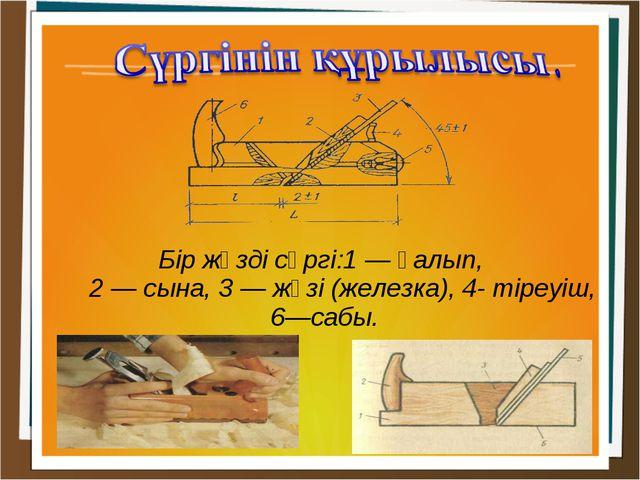 Бір жүзді сүргі:1 — қалып, 2 — сына, 3 — жүзі (железка), 4- тіреуіш, 6—сабы.
