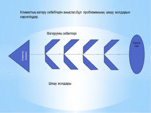 Климатниң өзгириши Өзгеруінің себептері Шешу жолдары Климаттың өзгеру себебте