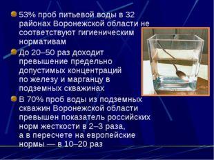 53% проб питьевой воды в32 районах Воронежской области не соответствуют гиги