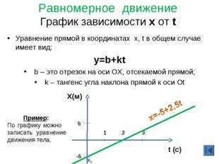 Равномерное движение График зависимости х от t Уравнение прямой в координатах