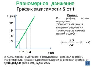 Равномерное движение График зависимости S от t Пример По графику можно опреде