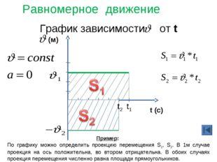 График зависимости от t Равномерное движение Пример: По графику можно опреде