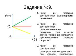 Задание №9. Какой из графиков соответствует равномерному движению? Какой из г