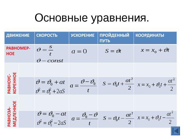 Основные уравнения.