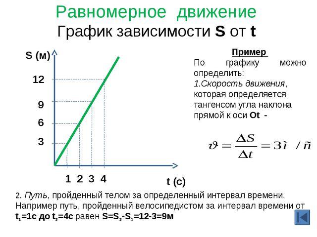 Равномерное движение График зависимости S от t Пример По графику можно опреде...