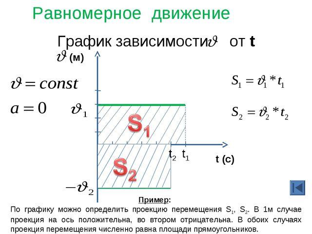 График зависимости от t Равномерное движение Пример: По графику можно опреде...
