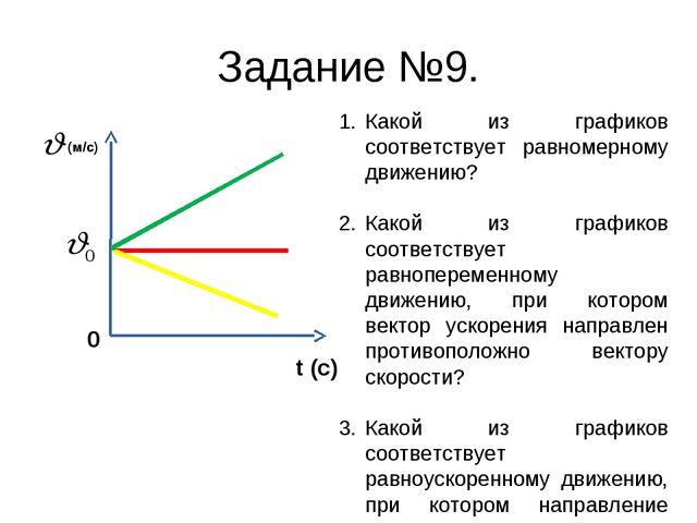 Задание №9. Какой из графиков соответствует равномерному движению? Какой из г...