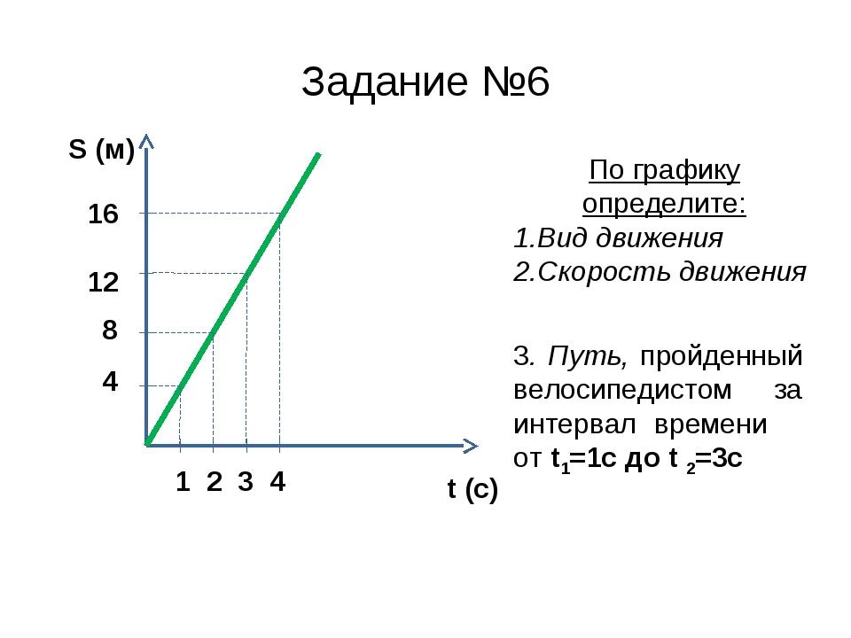 Задание №6 По графику определите: Вид движения Скорость движения 3. Путь, про...