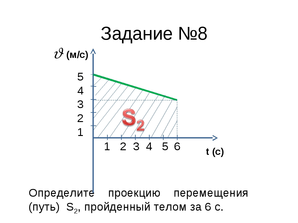 Определите проекцию перемещения (путь) S2, пройденный телом за 6 с. 1 2 3 4...