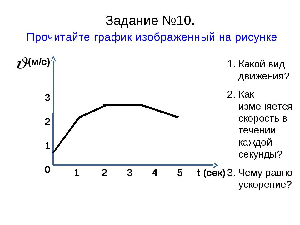 Задание №10. Прочитайте график изображенный на рисунке Какой вид движения? Ка...