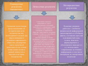 Планируемые результаты (предметные) Личностные результаты Метапредметные резу