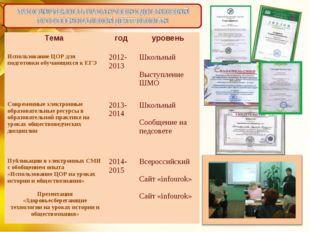 Тема годуровень Использование ЦОР для подготовки обучающихся к ЕГЭ2012-201