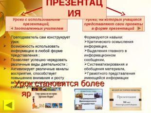 Уроки с использованием презентаций, подготовленных учителем Уроки, на которых