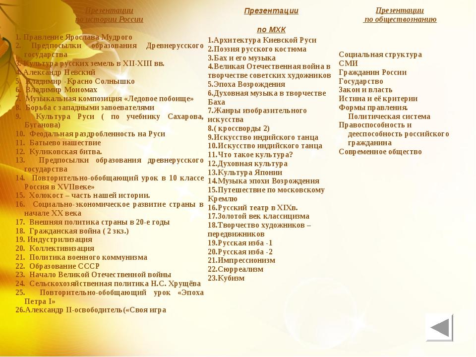 Презентации по истории России 1. Правление Ярослава Мудрого 2. Предпосылки об...