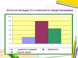 Итоги аттестации 11-х классов по обществознанию 0% 20% 40% 60% 80% 100% 120%