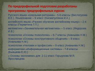 Русского языка «Школьная риторика» - 5-6 классы (Вислогузова В.Е.), Языкознан