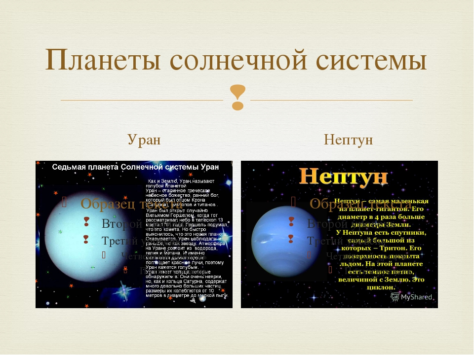Планеты солнечной системы Уран Нептун 
