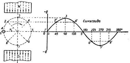 http://electricalschool.info/uploads/posts/2014-08/1408367879_1.jpg