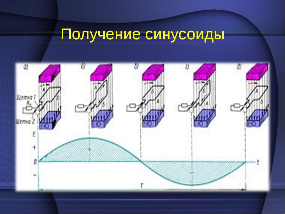 Получение синусоиды