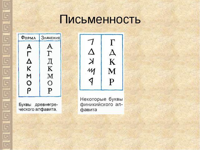 Письменность
