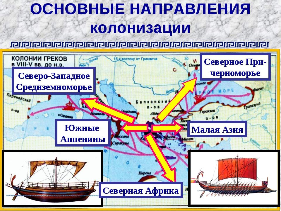 ОСНОВНЫЕ НАПРАВЛЕНИЯ колонизации Малая Азия Северное При- черноморье Южные Ап...