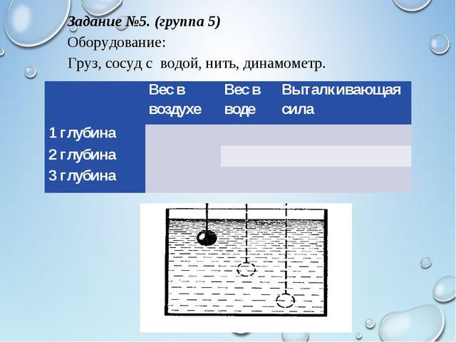 Задание №5. (группа 5) Оборудование: Груз, сосуд с водой, нить, динамометр. ...